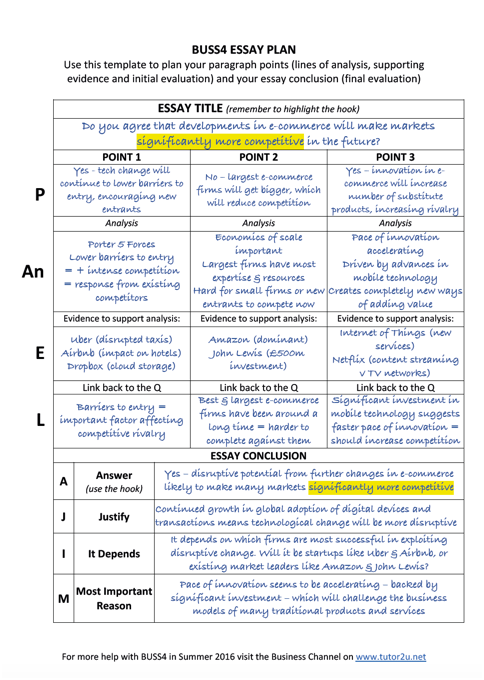 Essay Plan Help : Essay planning and structure