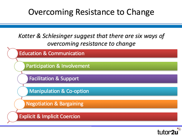 organisation change management and resistance to change Organizational change management methodology tools and techniques to aid project implementation  selecting a change strategy • degree of resistance.