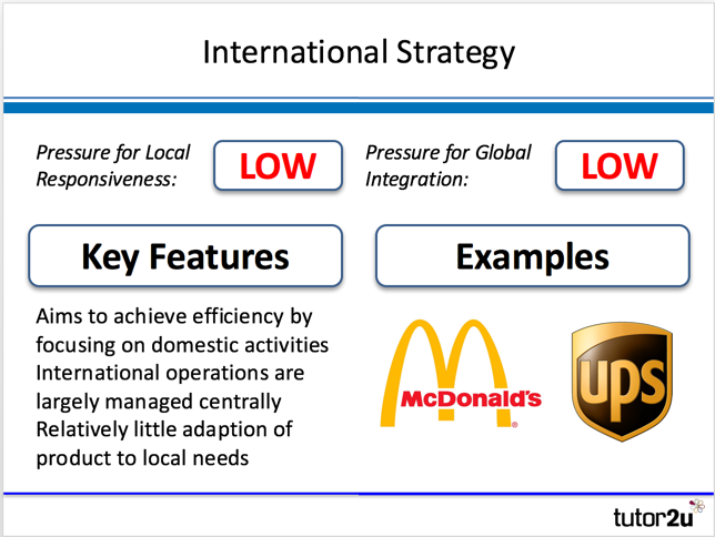 nestle transnational strategy The difference between domestic business strategy & global business strategy by george boykin updated september 26, 2017.