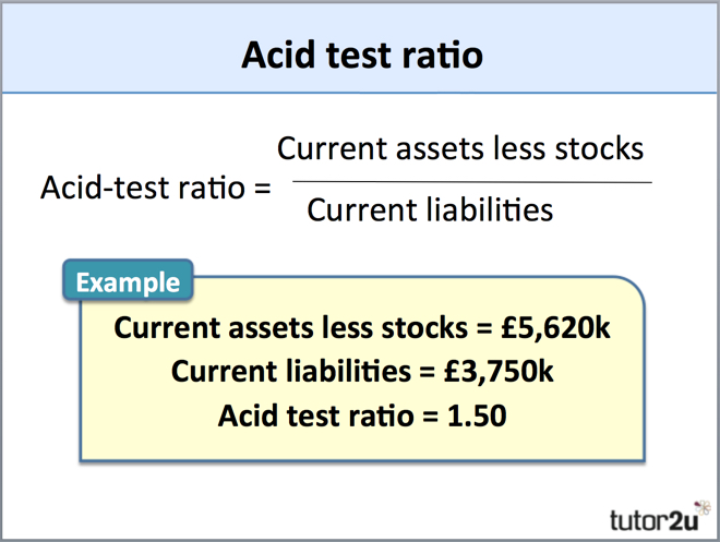 Acid Test Ratio | tuto...