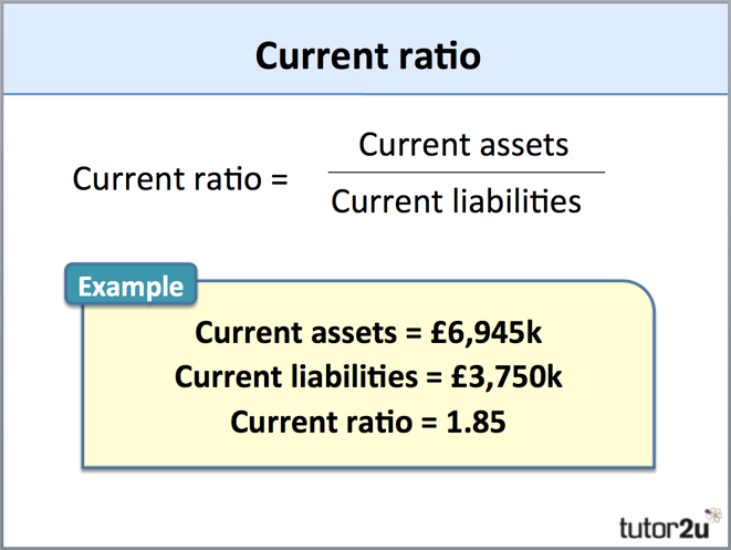 "liquidity measurement ratios Please use the title ""net stable funding ratio: liquidity risk measurement  standards and disclosure requirements"" to facilitate the."