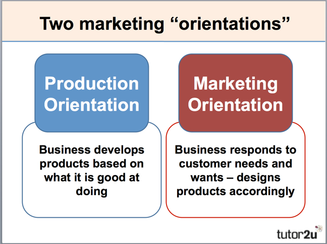 marketing management and market orientation essay The principles themes that underline the marketing myopia and marketing orientation: the construct, research propositions, and managerial implication are the.