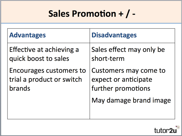 sales and promotion Sales promotion – meaning the most important tool used in promotion is sales promotion most consumers relate ideas of marketing to the use of sales promotion.
