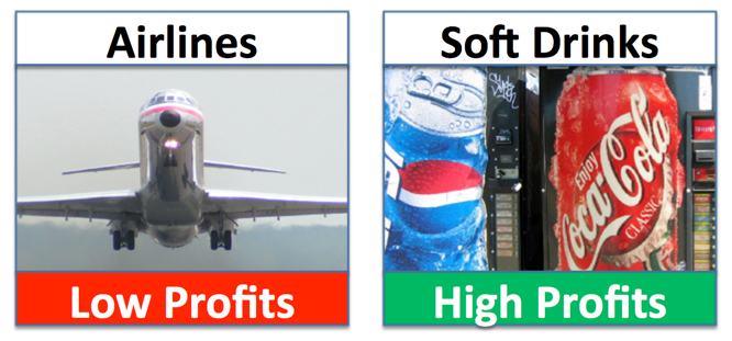 why is the soft drink industry so profitable The competition between coca cola and pepsi soft drink industry is very profitable why is the profitability so different.