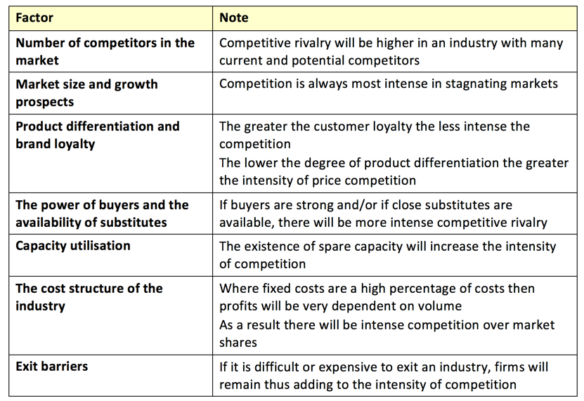 diversification effects on the competitive advantage business essay Possessing competitive advantages could be key to success for those members   not only does the competitiveness of a destination directly affect tourism   hand, also determines inter‐enterprise competition between airlines, tour  operators,  table 1 presents a summary of the major determinants of tourism  destination.