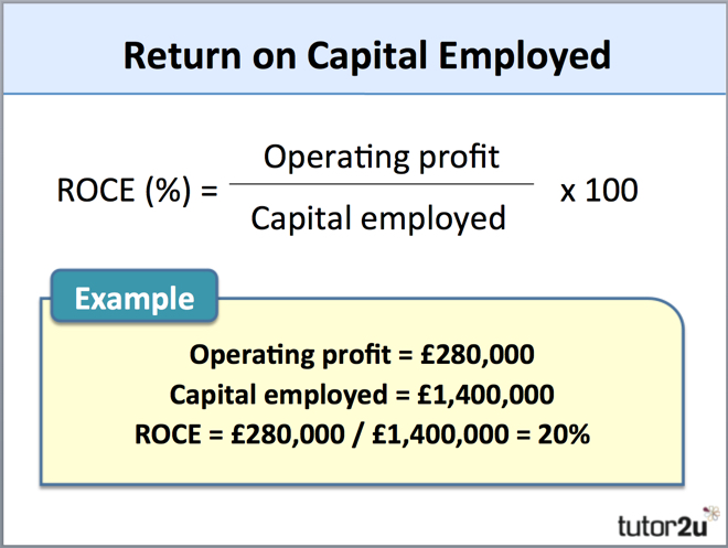 Return on Capital Employed ROCE - My Accounting Course
