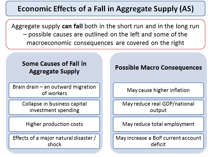 a study on the economy at an aggregate level Micro and macro analysis: study of welfare economy he explained the forces or factors which determine the level of aggregate employment and output in.