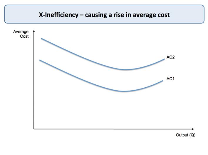 high cost mature economics untidy