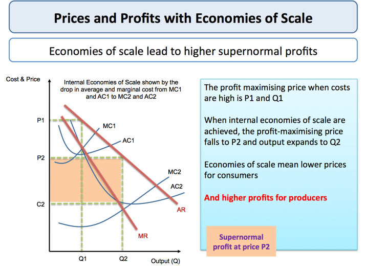 external economies of scale and the This concept is the opposite of economies of scale a firm must stick to the lowest average output cost and try to recognise any external diseconomies of scale moreover, on reaching the lowest average cost.