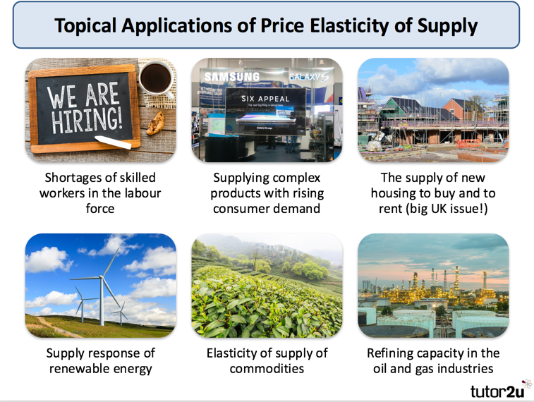 price elasticity and the product life How does the price elasticity of a product affect the marketing strategy the price elasticity of a product will affect the marketing strategy for example a life saving drug) - that is when the price elasticity of demand for a good is perfectly inelastic.
