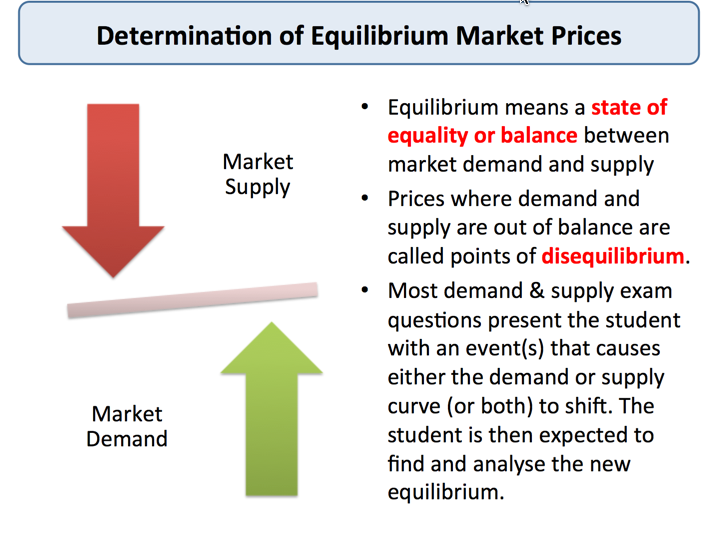 an analysis of the powers of supply and demand in economics Supply analysis - managerial economics - free download as powerpoint the law of demand, the law of supply demonstrates the quantities that will be sold at a.