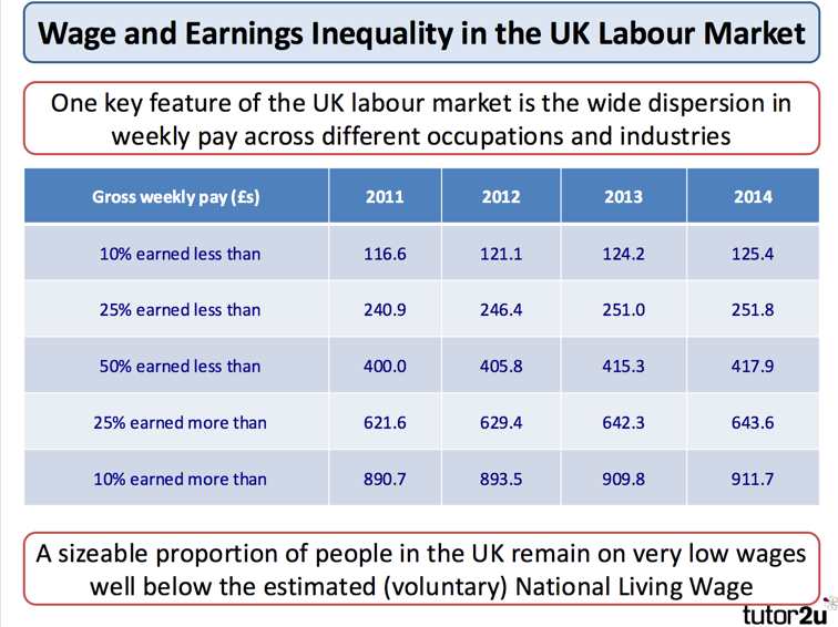 uk policies on inequality and inclusion What's the meaning of equality and diversity equality is about ensuring  everybody has an equal opportunity, and is not treated differently or  discriminated.