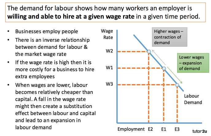 Forum on this topic: How to Calculate Unemployment Rate, how-to-calculate-unemployment-rate/