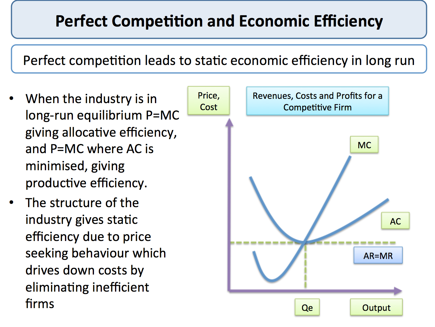 Perfect Competition Economic Efficiency Tutor2u Economics