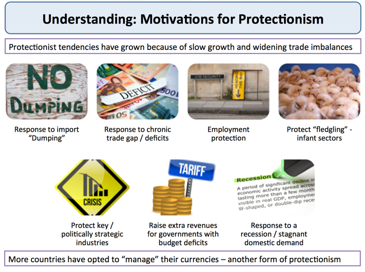 free trade vs protectionism Protectionism vs free trade protectionism is the practice of the government putting limits on foreign trade to protect business at home free trade is when there are few or no limits on trade between countries.