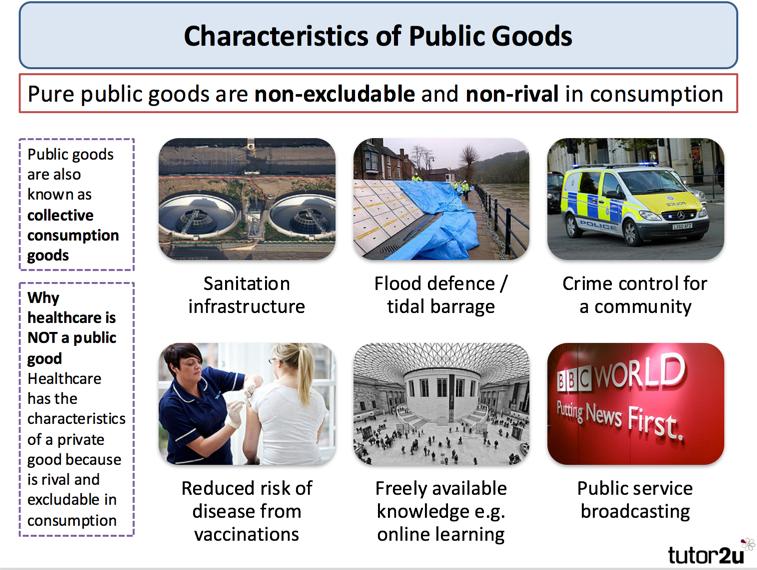Define normal good in economics