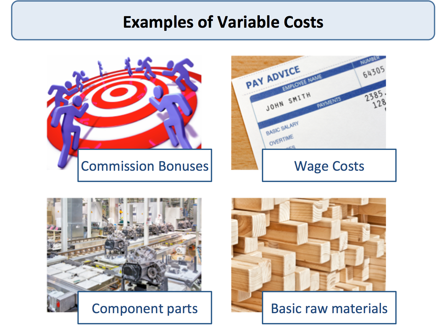Examples of Variable Costs h3w3MV3V