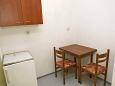 Sufragerie - Garsonieră AS-4550-a - Apartamente și camere Drače (Pelješac) - 4550