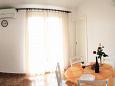 Ebédlő - Apartman A-5176-a - Apartmanok Maslinica (Šolta) - 5176