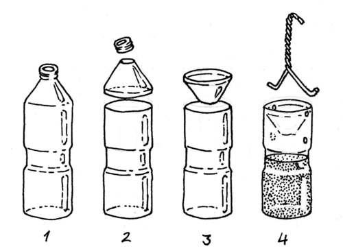Dibujo botella de plastico  Imagui