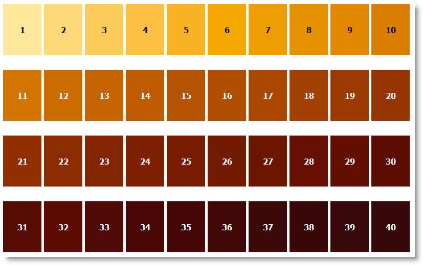 Gama de colores de la cerveza