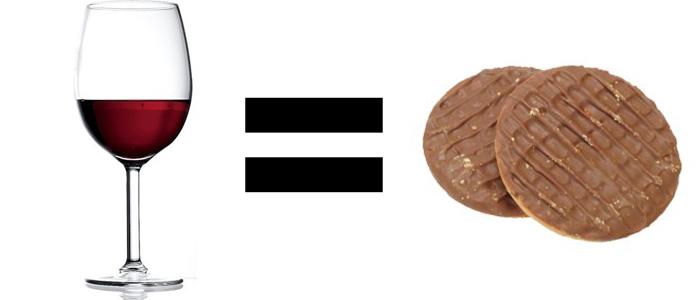 1 copa de vino = 2 galletas