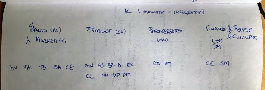 Handwritten Early Accountability Chart