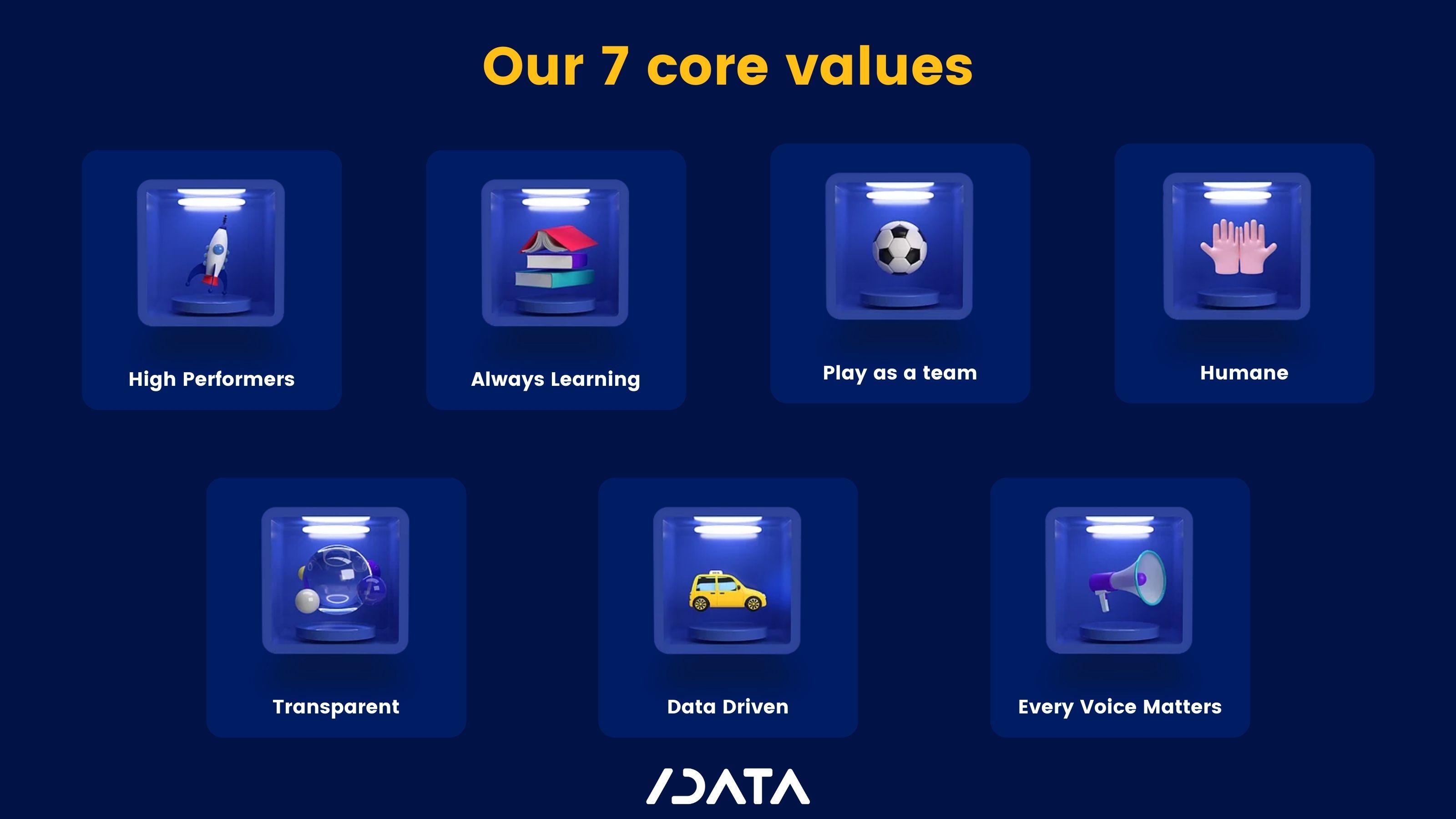culture slashdata core values