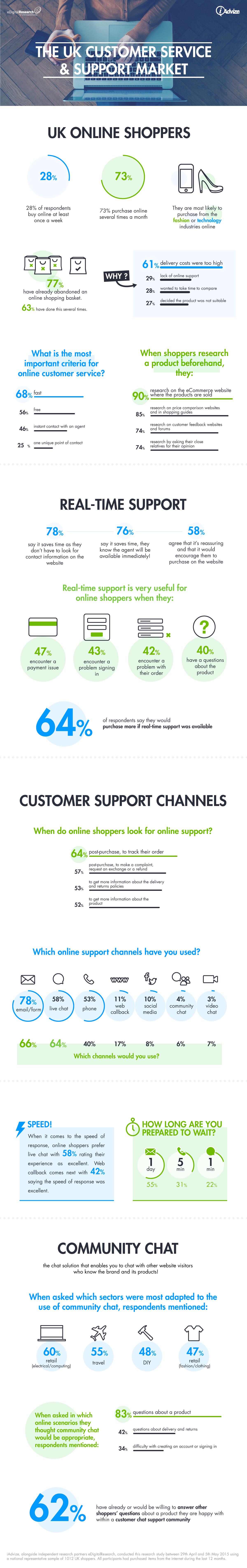 infographic-uk-customer-service-report