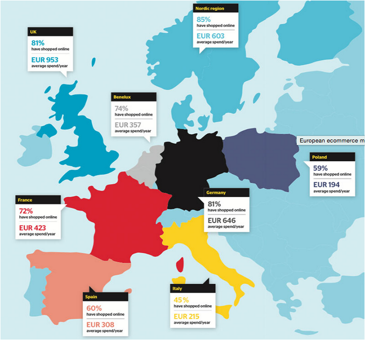 European eCommerce map
