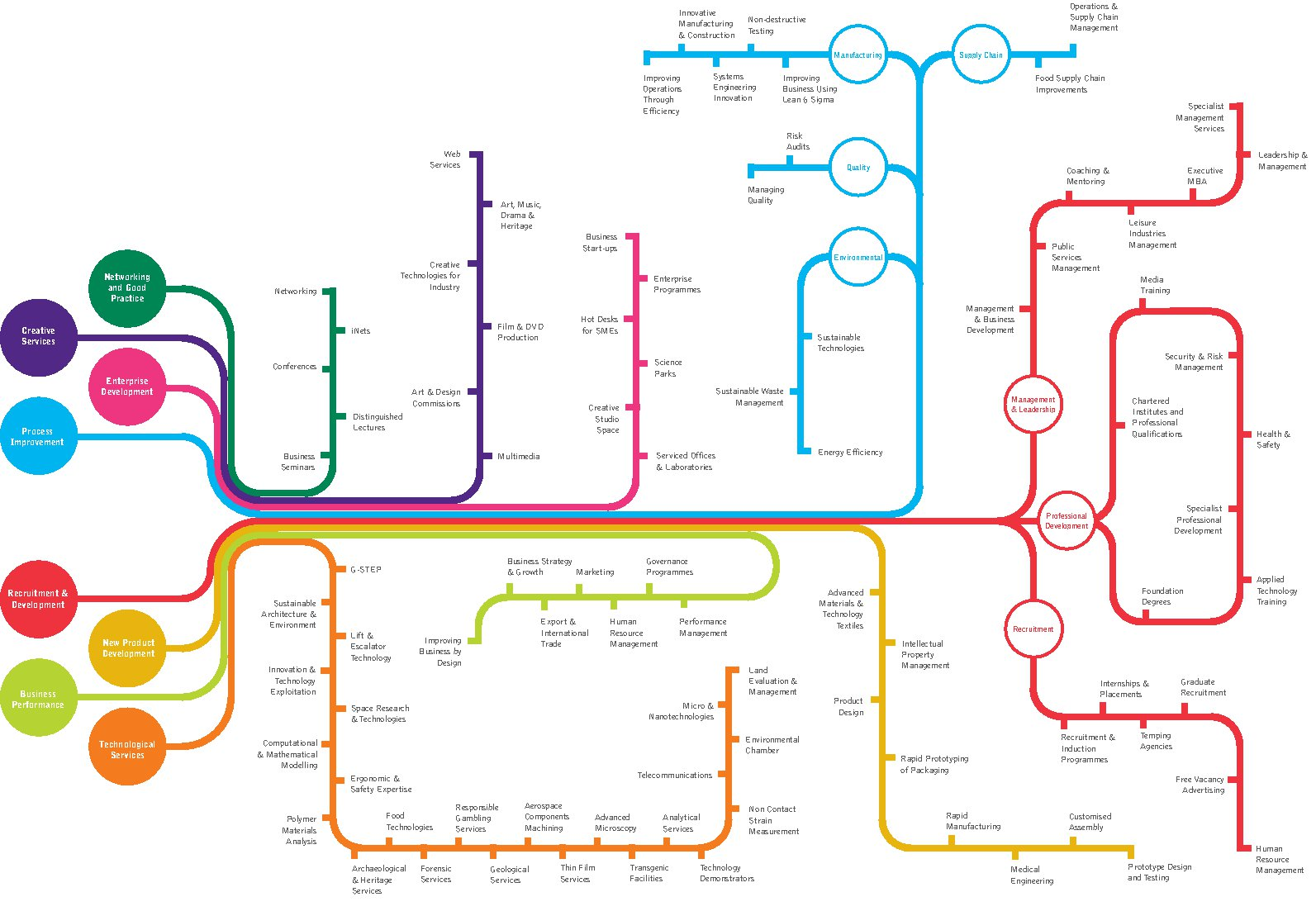East Midlands Knowledge Network: Interactive Map on critical thinking map, development map, personal identity map, transaction processing system, decision support system, soul map, education map, information systems, literature map, the world region map, study map, management information systems, mind map, behavior map, knowledge base, business process, business development, enterprise resource planning, language map, word map, knowledge worker, human resource management, strategic management, concept map, literacy map, business process reengineering, science map, content management system, data mining, civilization map, balanced scorecard, tacit knowledge, business model, gender map, customer relationship management, expert system, data map, property map, respect map,