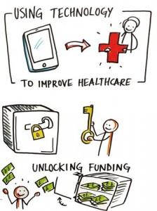 unlocking funding image