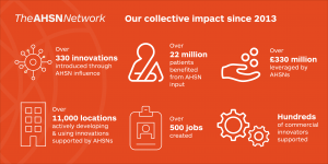 AHSN Network 5 year impacts red-01 (002)