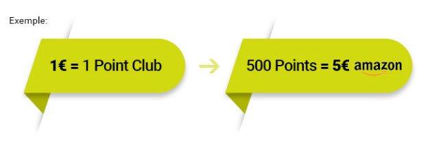 goldcar rental points
