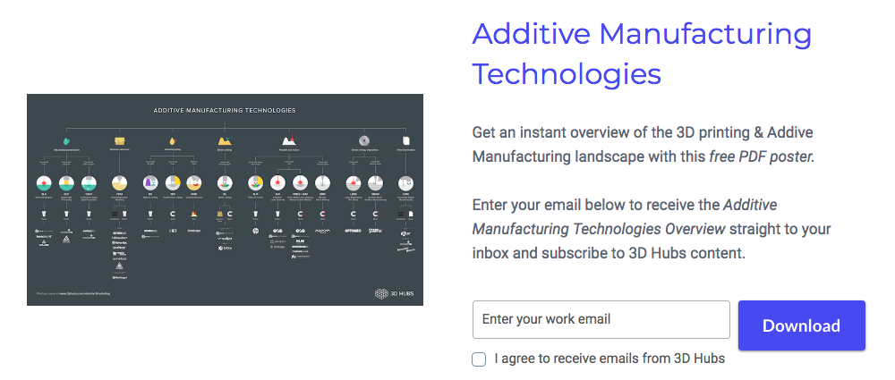 Additive Manufacturing Technologies form