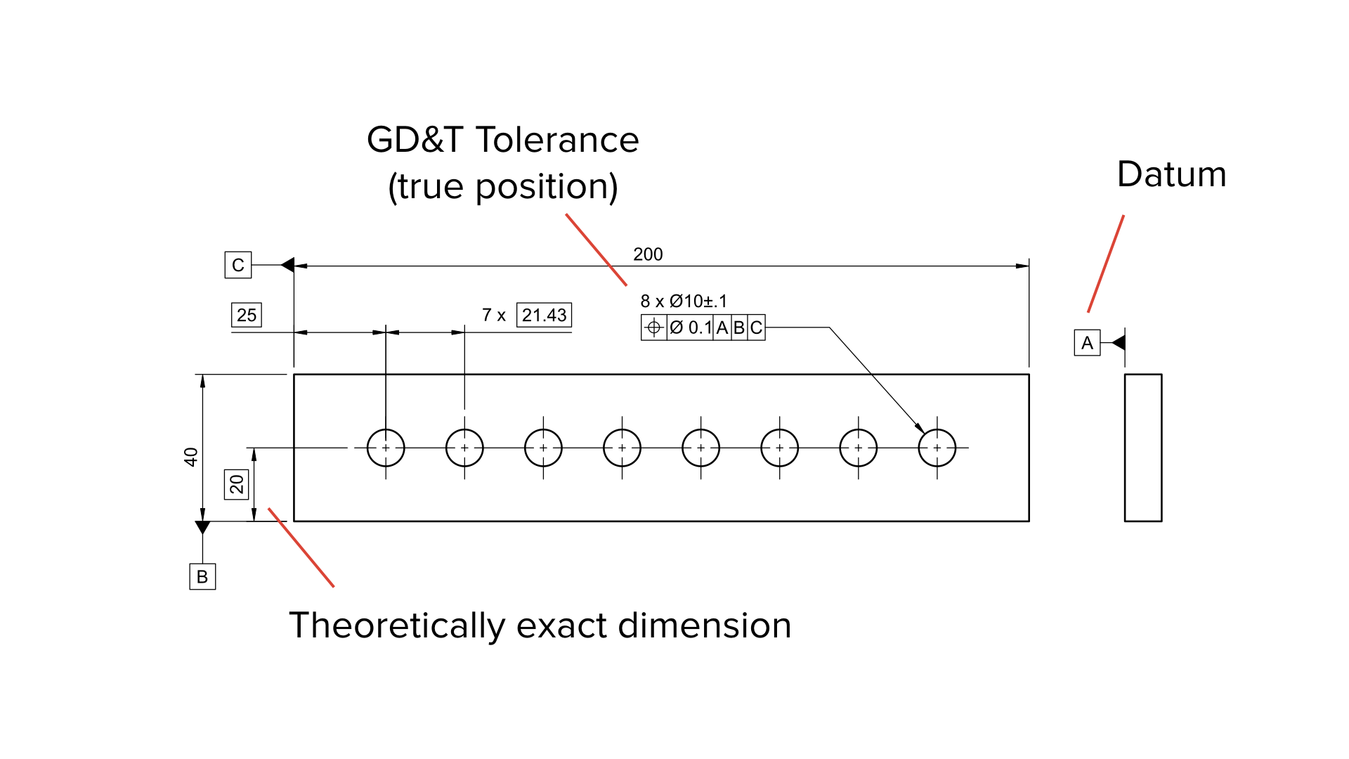 Example part dimensioned using GD&T