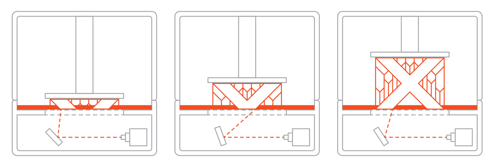 Introduction to SLA 3D Printing | 3D Hubs
