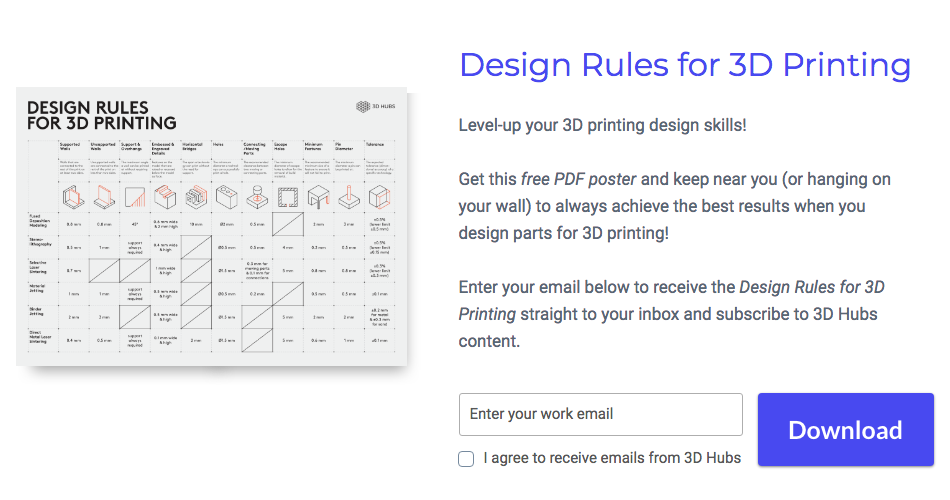 Key design considerations for 3D Printing | 3D Hubs