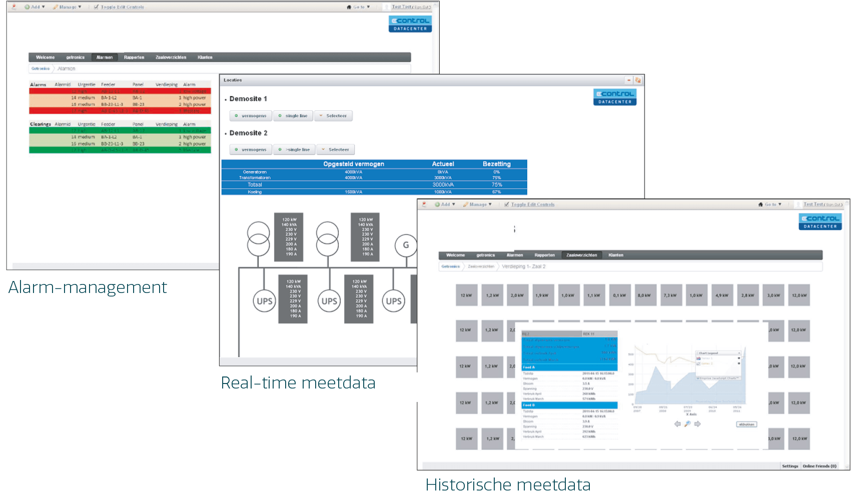 De webportal van het EMS komt tegemoet aan de groeiende informatiebehoefte