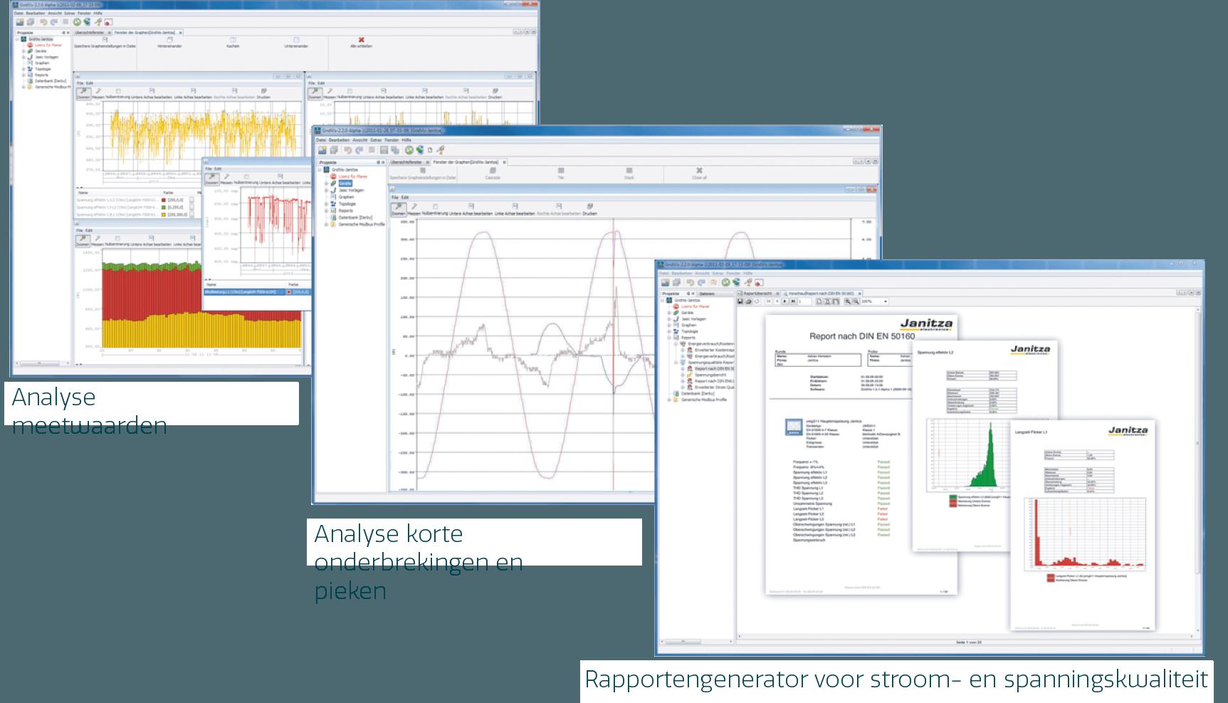 Met GridVis kunnen uitgebreide power quality analyses worden uitgevoerd