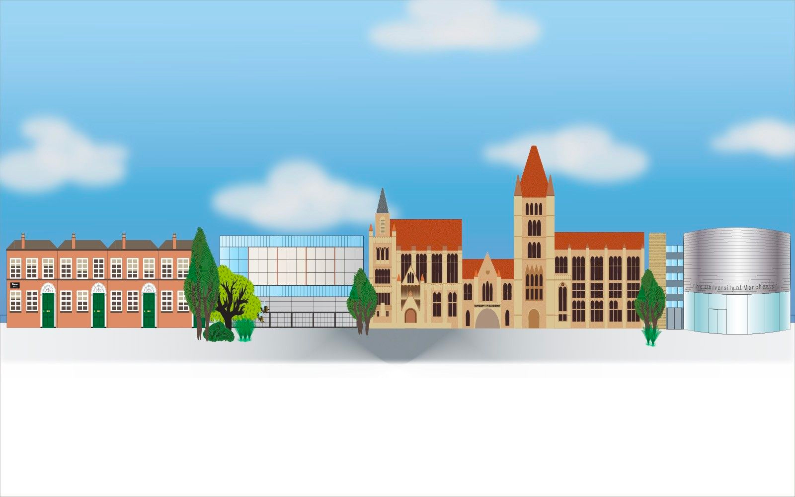 University of Manchester  banner