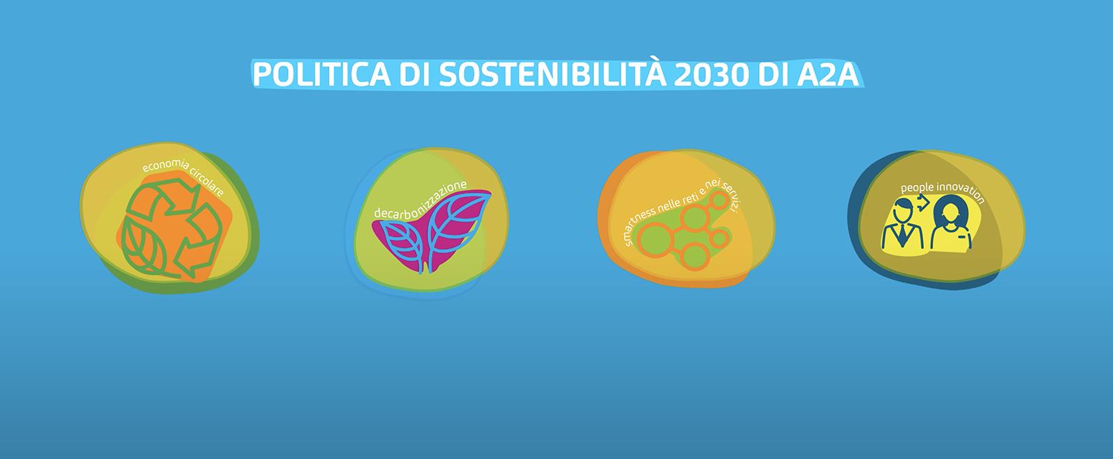 La Politica di Sostenibilità al 2030 di A2A
