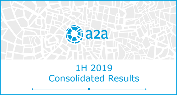 1H 2019 Consolidated Results
