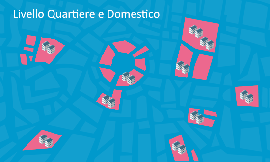 BRESCIA SMART LIVING: Livello quartiere e domestico