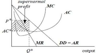 http://2.bp.blogspot.com/-10OQkws-tTM/UbQT0CBxx1I/AAAAAAAAANo/q6PL1SjGBTA/s400/economics-assignment-help.jpg