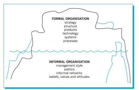 C:UsersKarlDesktopManaging Across Culture (Kate)icebergthisone!.JPG