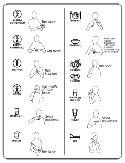 http://www.jacobbailey.com/wp-content/uploads/2010/03/MAKATON_SIGNS.png