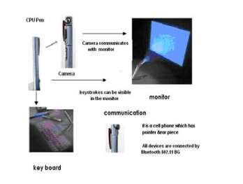 5 pen pc technology 2 essay
