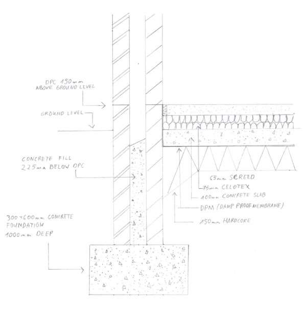 Types of foundation building frame and partition used in for Types of foundation in building construction