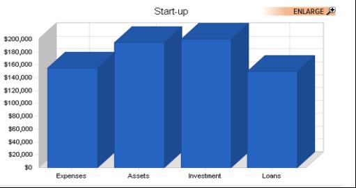 C:\Users\ramsha\Dropbox\Screenshots\Capital spending.png